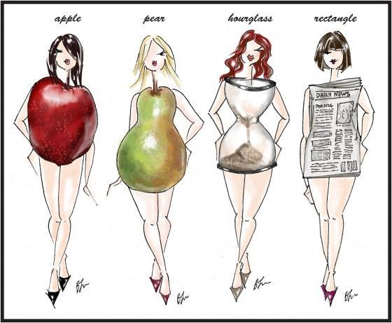 body-shapes-sketch-for-b9log